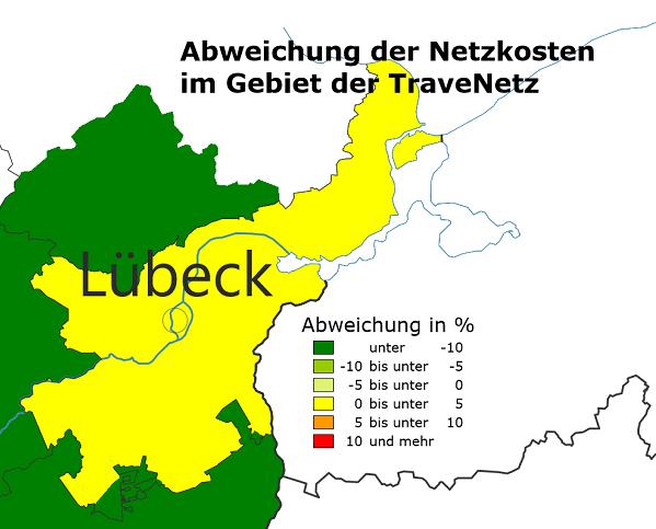 Abweichung Netzkosten Travenetz (3.500 kWh)